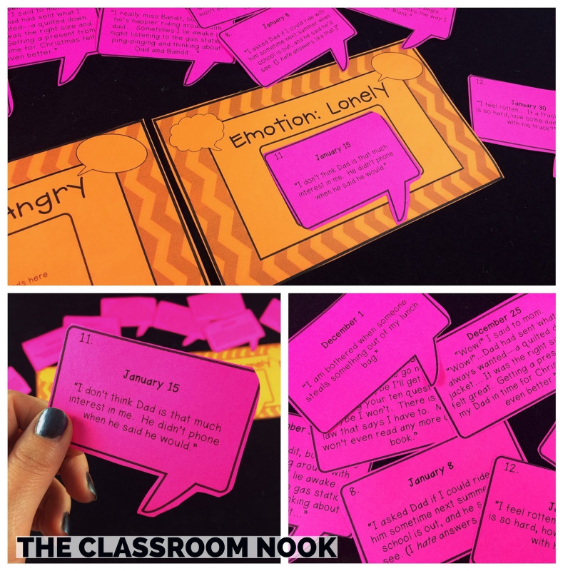 6th Grade Book Report Template Professional 6 Fun Activities to Use In A Novel Unit Beneylu Pssst