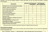 8d Report format Template Awesome Templates for A Resume Salumguilher Me