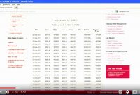 8d Report Template New Features Of Spreadsheets Of 8d Report Vorlage Excel Simple 42 Daily