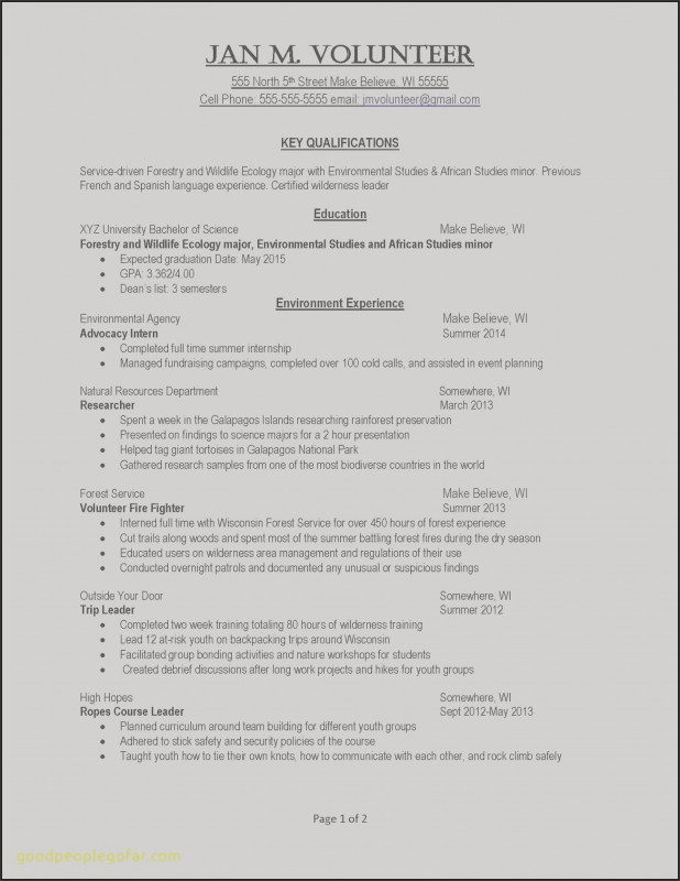 After event Report Template Unique 71 Inspiring Photos Of Resume Samples for Teachers Post Sample