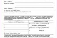 After event Report Template Unique Sample Data Analysis Report Pdf Project Qualitative Quantitative