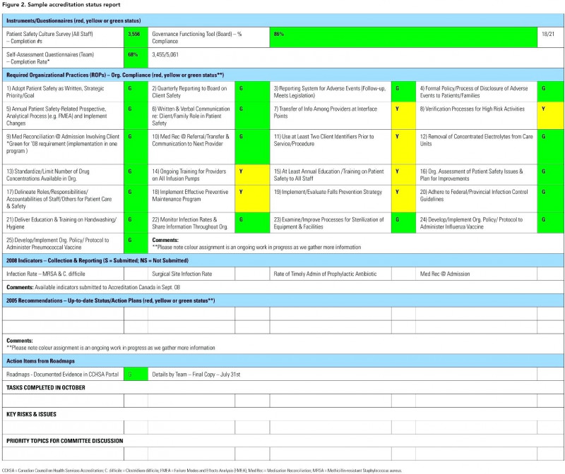 Agile Status Report Template New Project Management Weekly Status Report Template Mandanlibrary org