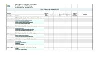 Agile Status Report Template Professional Free Agile Project Management Templates Bcma