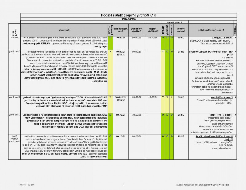 Agile Status Report Template Unique Project Management Reporting Templates or Status Update Template