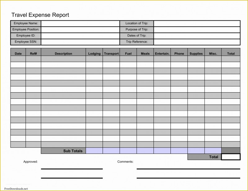 Annual Report Template Word Free Download Professional 50 Free Expense Report Template Word Heritagechristiancollege