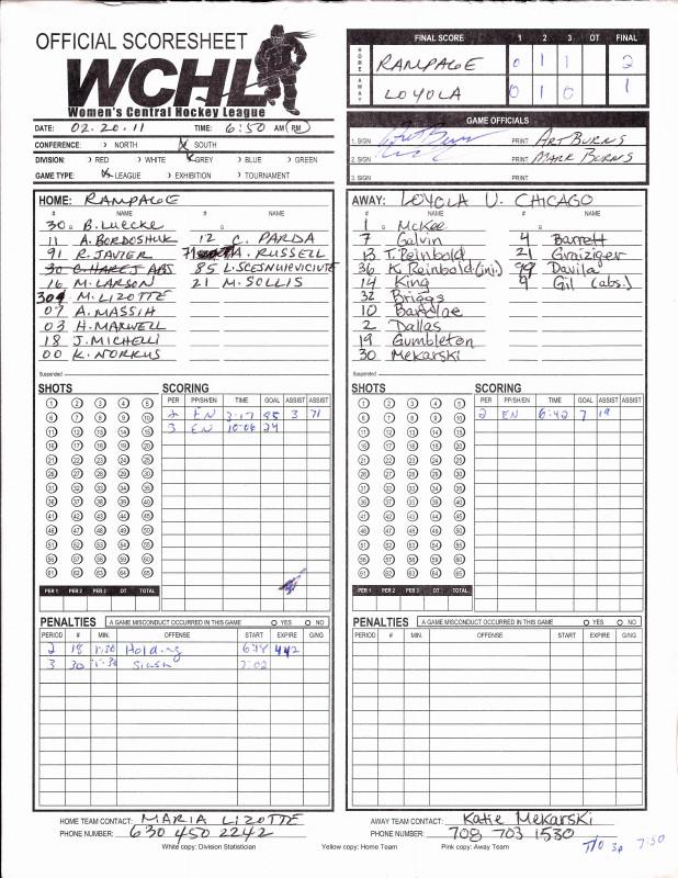 Baseball Scouting Report Template Professional Travel Baseball Team Budget Spreadsheet My Spreadsheet Templates