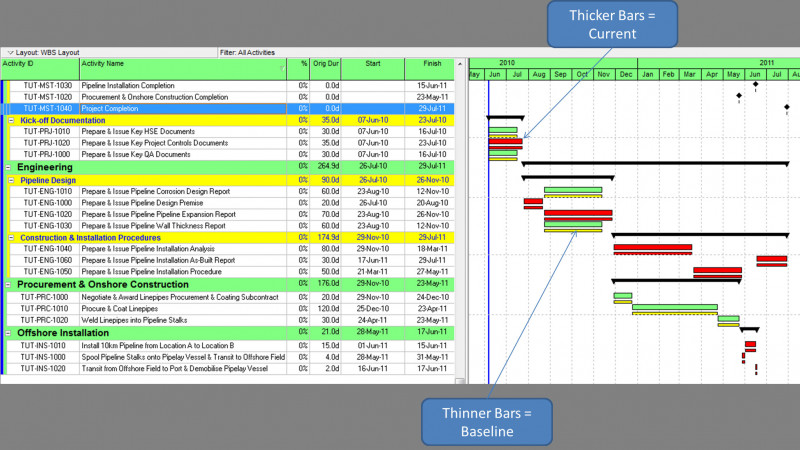 Baseline Report Template New Gantt Chart Viewer and Tutorial How to Display Baselines Critical