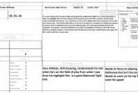 Basketball Player Scouting Report Template Unique Basketball Scouting Report Template Example Sheet Excel Printable