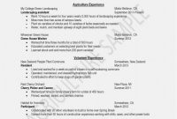 Basketball Scouting Report Template Professional Free 57 Drill Template format Free Professional Template Example