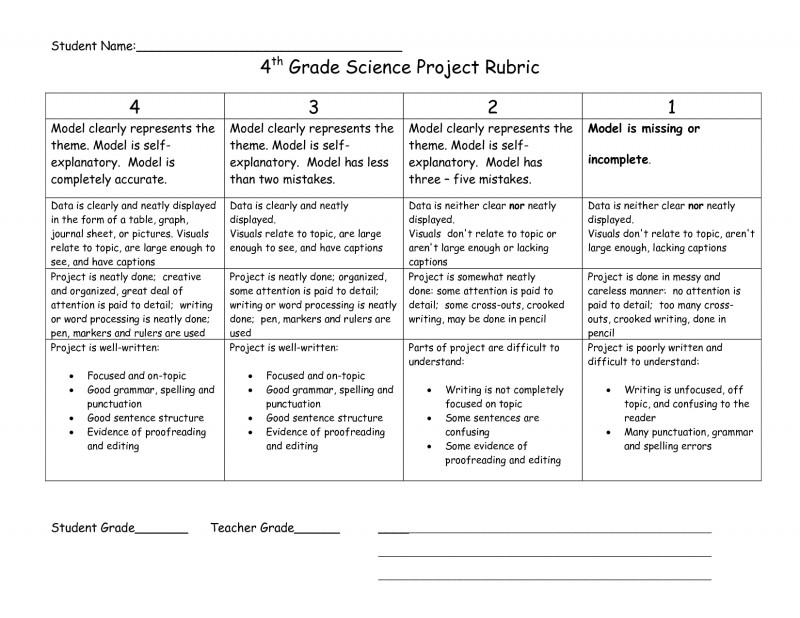 Book Report Template 4th Grade Unique 4th Grade Science Project Rubric 4th Grade 4th Grade Science