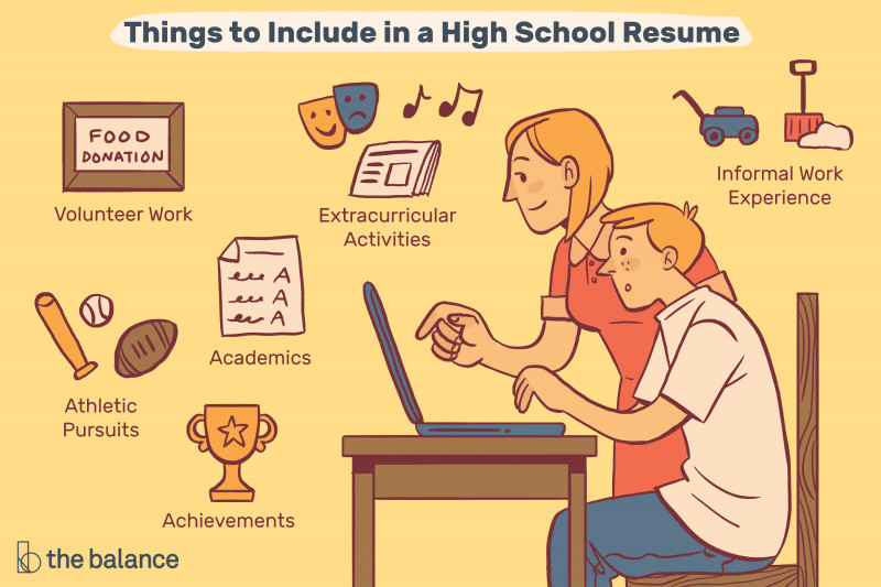 Book Report Template High School New High School Resume Examples and Writing Tips