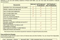 Bug Summary Report Template Professional Proforma Rechnung format Indien Pronostic Pro