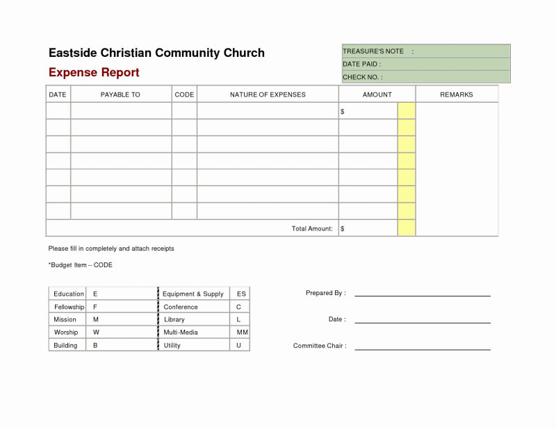 Capital Expenditure Report Template Professional Church Annual Report Template Elegant Churchce Report Template Excel