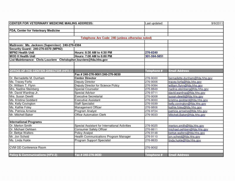 Car Damage Report Template Awesome 024 Daily Vehicle Inspection Report Templates Form Pdf Shocking