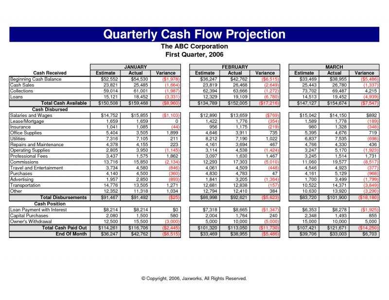 Cash Position Report Template Unique 020 Template Ideas Cash Flow Excel Daily Stunning 2007 2016 India