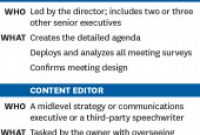 Ceo Report to Board Of Directors Template Unique Leadership Summits that Work