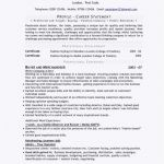 Certificate Of Compliance Template Awesome Cv Vs Resume Template Salumguilher Me