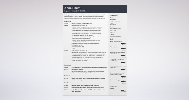 Charge Nurse Report Sheet Template Professional Nursing Resume Template Guide Examples Of Experience Skills