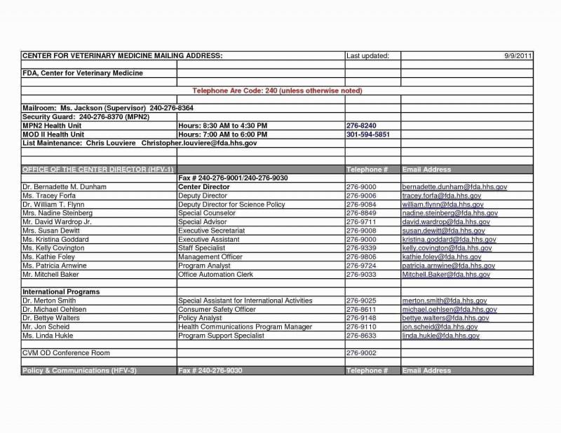 Charge Nurse Report Sheet Template Unique Nursing assistant assignment Sheet Template Glendale Community