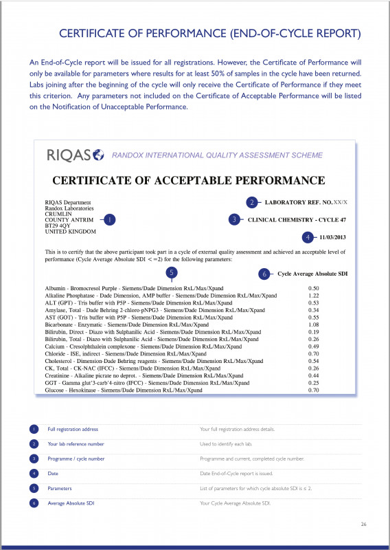 Chemistry Lab Report Template New Riqas Archives Page 3 Of 6 Randox Laboratories