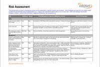 Coaches Report Template Unique Mentoring Business Plan Template Unique Mentoring Coaching for