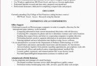 College Book Report Template Unique Example Resume Summary Best Sample Resume Summary Qualifications