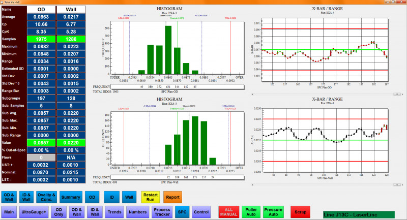 Compliance Monitoring Report Template New Laserlinc Gauge Interfaces