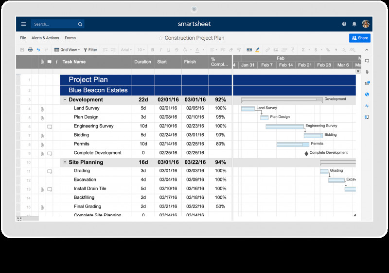 Construction Cost Report Template Awesome Critical Path Method for Construction Smartsheet
