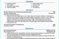 Construction Cost Report Template Unique Estimator Cover Letter Sample A Report Writing with Data Analysis