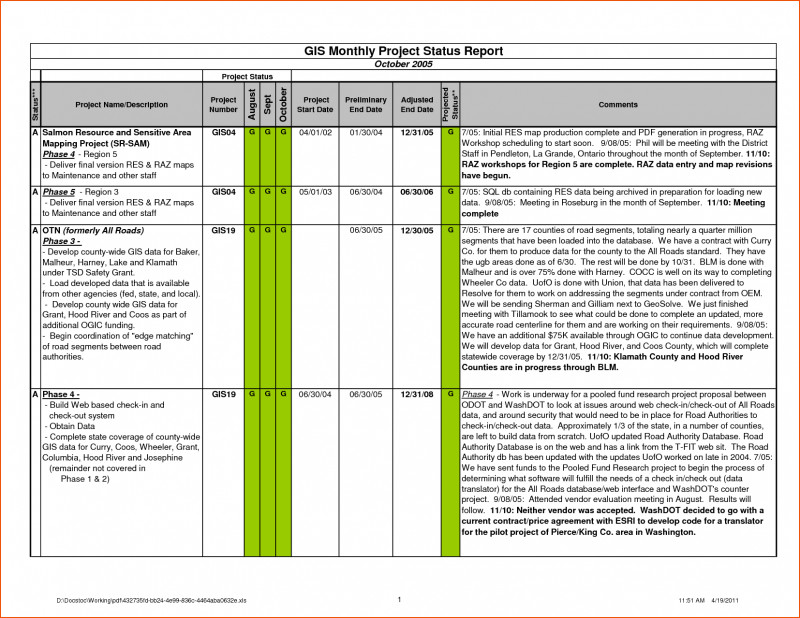 Construction Daily Progress Report Template Professional Weekly Report format In Excel Kaza Psstech Co