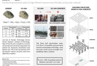 Construction Deficiency Report Template New Catenary Arches Lafargeholcim Foundation for Sustainable Construction