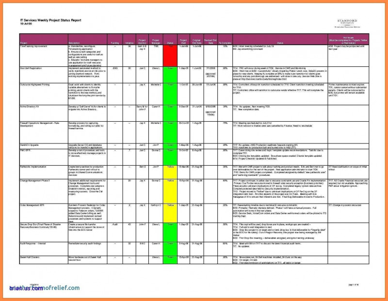 Construction Status Report Template Awesome Project Management Weekly Status Report Template Project Management