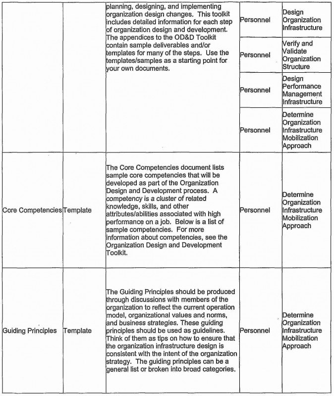 Consultant Report Template New Safety Consulting Business Plan Template Inspirational Project