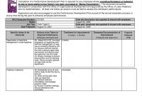 Customer Incident Report form Template Awesome 70 Best Of Health Coach Intake form Www Iaeifl org