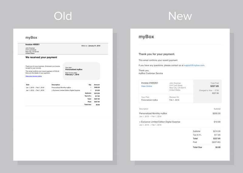 Customer Visit Report Format Templates Unique Email Templates
