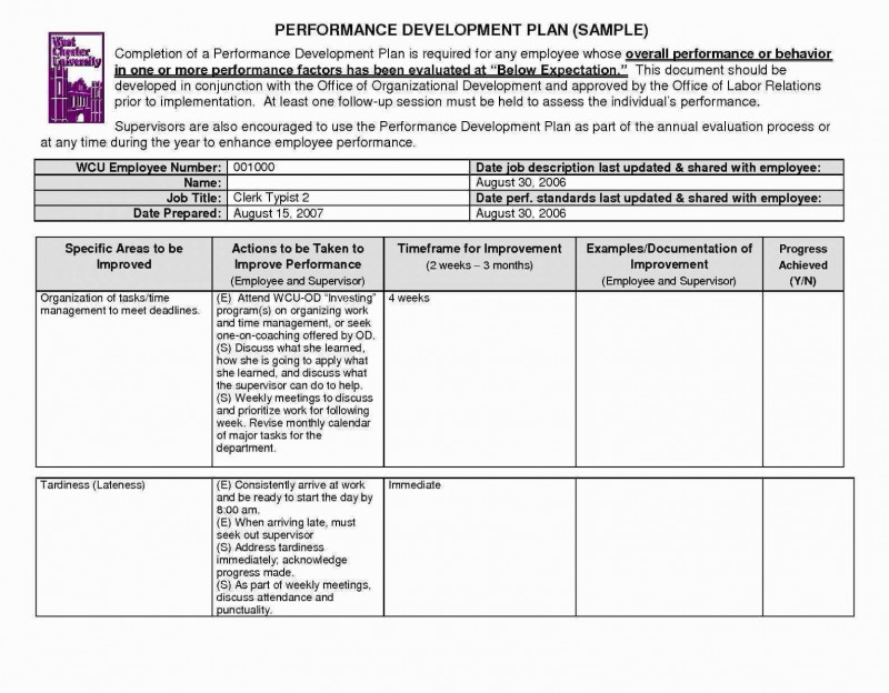 Educational Progress Report Template Professional Project Letion Template Schedule format Certificate College Students