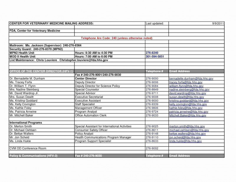 Educational Progress Report Template Unique Student Data Tracking Template New Property Management Report
