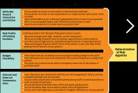 Enterprise Risk Management Report Template Professional Embracing Philanthropys Risky Business