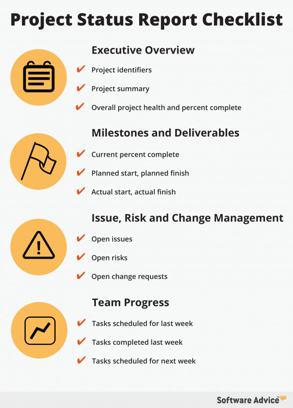 Executive Summary Project Status Report Template Awesome Project Closeout Report Checklist Closure Personal Status Hecklist