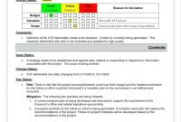 Executive Summary Project Status Report Template Unique Report Summary Plate Project Management Audit Executive Monthly