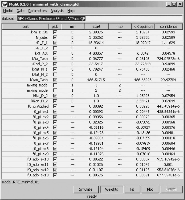 Expense Report Template Excel 2010 Awesome Free Collection 52 Budget Report Template Professional Free