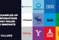 Failure Analysis Report Template Awesome 50 Examples Of Corporations that Failed to Innovate