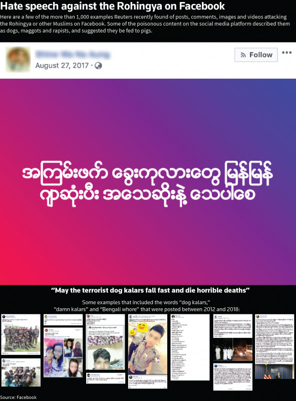 Failure Investigation Report Template New Why Facebook Is Losing The War On Hate Speech In Myanmar