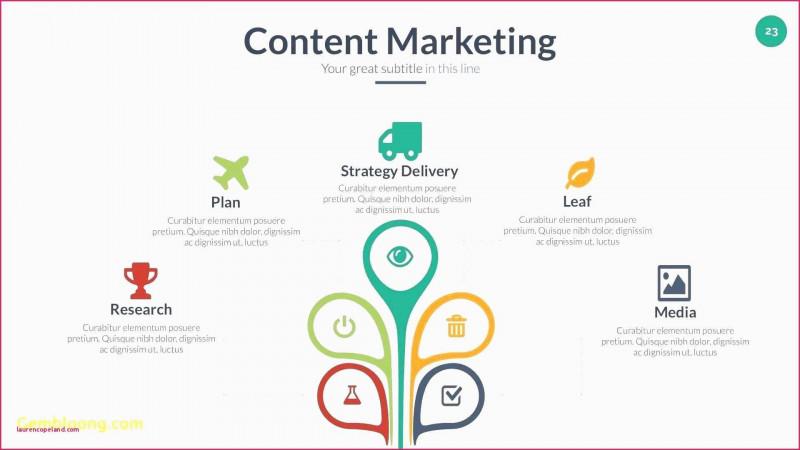 Fea Report Template Awesome 47 Marketingkonzept Vorlage Powerpoint Laurencopeland Com