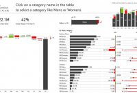 Financial Reporting Dashboard Template Awesome Blog Zebra Bi Financial Reporting In Power Bi and Excel