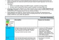 Fleet Management Report Template Unique Project Management Project Management Report Template Project