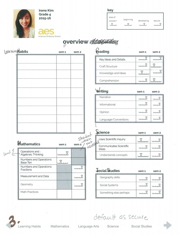 Homeschool Report Card Template Middle School Awesome Powerschool Report Card Templates Letterjdi org
