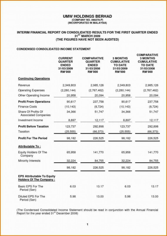 Hr Annual Report Template New 027 Template Ideas Non Profit Financial Statement Excel Report