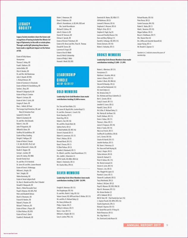Hr Annual Report Template New Excel Vorlage Projekt Vorlagen Fa¼r Einladungskarten Part 301