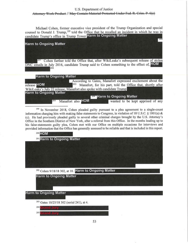 Hurt Feelings Report Template Awesome Mueller Report Read the Full Document